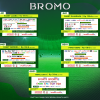 Paket dan Dekoder K-Vision Bromo