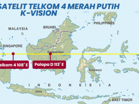 POINTING SATELIT TELKOM 4 MERAH PUTIH